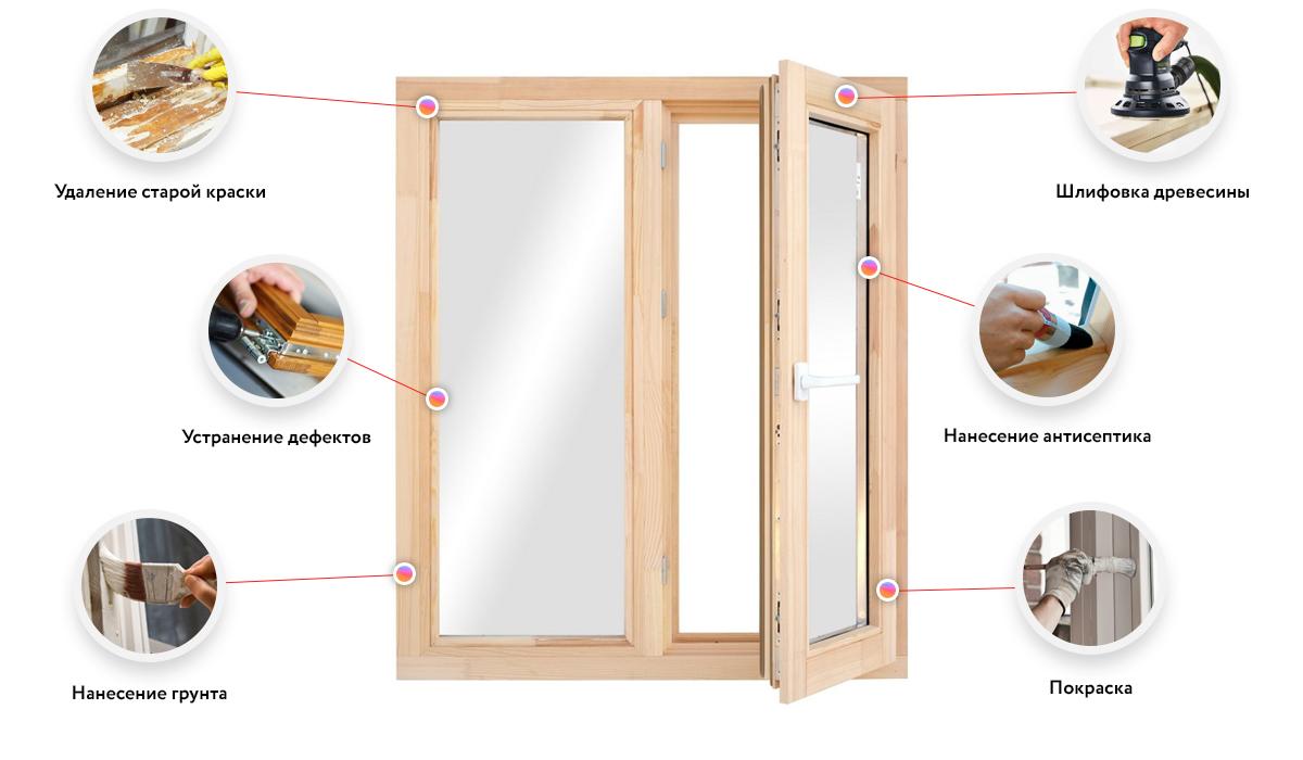 реставрация деревянного окна